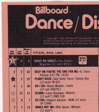 "Paul Parker's ""Right On Target"" Tops the Billboard Dance and Disco Charts in July of 1982"